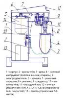 Миксер планетарный Торгмаш Беларусь МП-10